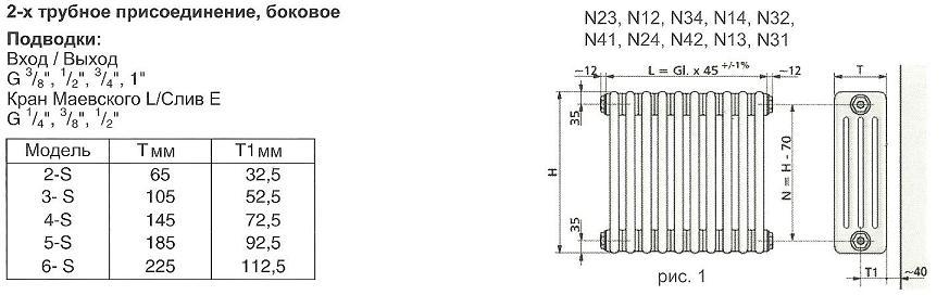 Присоединительные размеры бокового двухтрубного подключения радиаторов Arbonia в магазине teplo4you.ru