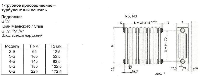 Присоединительные размеры с турбулентным вентилем радиаторов Arbonia в магазине teplo4you.ru