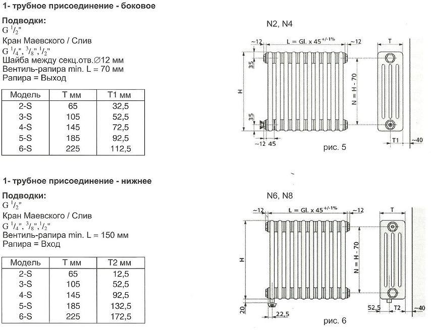 Присоединительные размеры нижнего и бокового однотрубного подключения радиаторов Arbonia в магазине teplo4you.ru