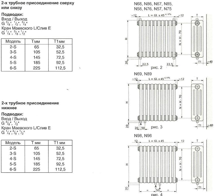 Присоединительные размеры нижнего или верхнего двухтрубного подключения радиаторов Arbonia в магазине teplo4you.ru
