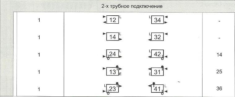 Схема бокового двухтрубного подключения радиаторов Arbonia в магазине teplo4you.ru