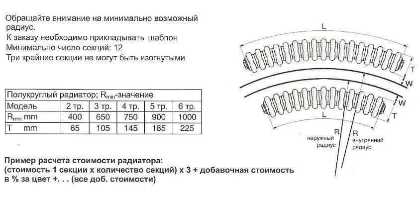 Стоимость и условия изготовления полукруглых радиаторов Arbonia в магазине teplo4you.ru