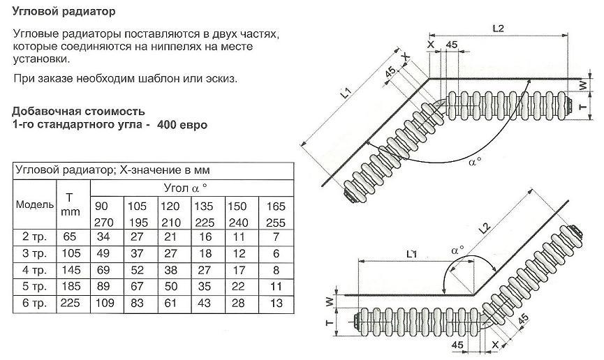 Стоимость и условия изготовления угловых радиаторов Arbonia в магазине teplo4you.ru