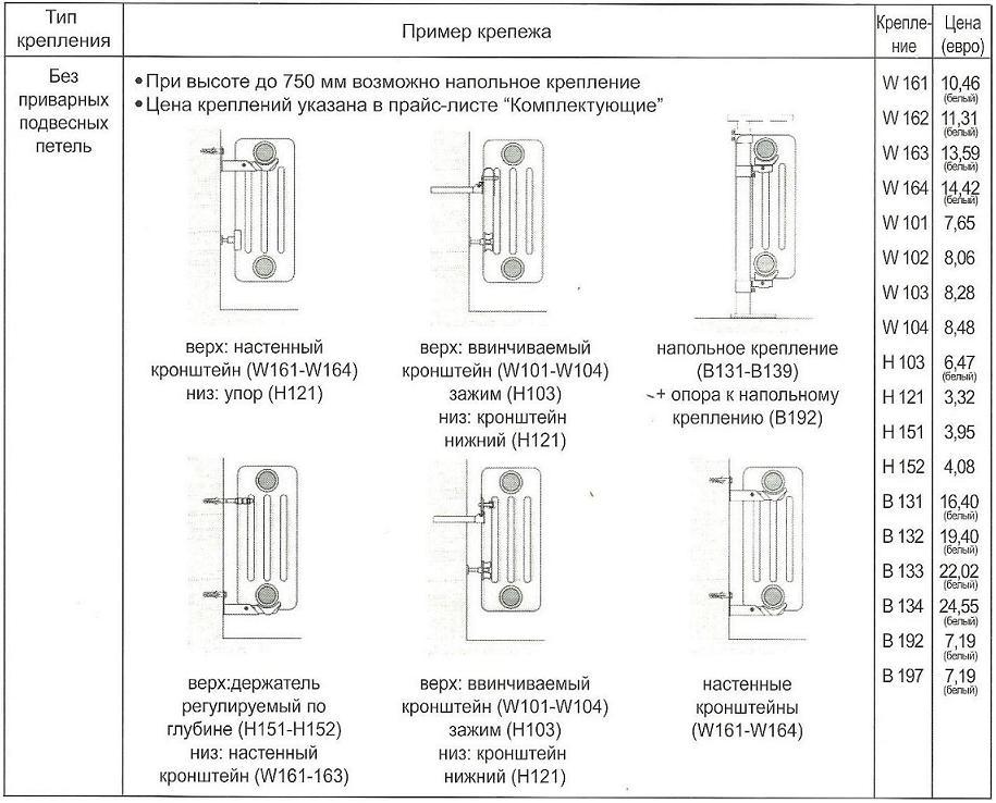 таблица 1 Крепеж радиаторов без петель в магазине teplo4you.ru
