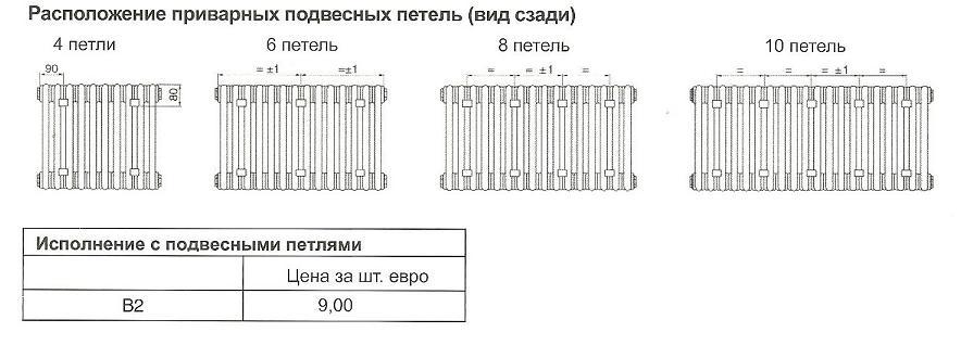 Таблица 5 Расположение приварных петель радиатора Arbonia в магазине teplo4you.ru