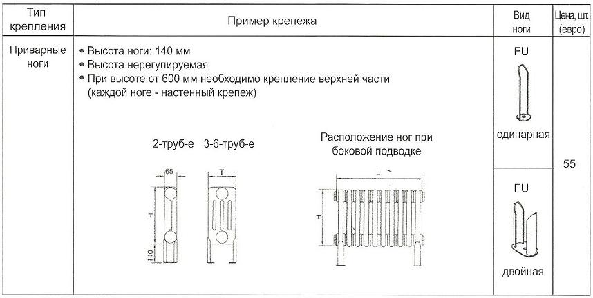 Таблица 6 Крепеж радиаторов Arbonia к полу с помощью приварных ног FU в магазине teplo4you.ru