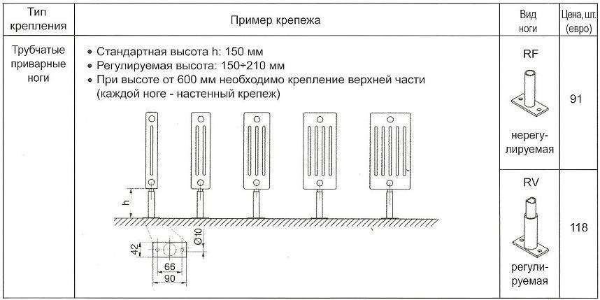 Таблица 8 Крепеж радиаторов Arbonia к полу с помощью приварных трубчатых ног RF-RV в магазине teplo4you.ru
