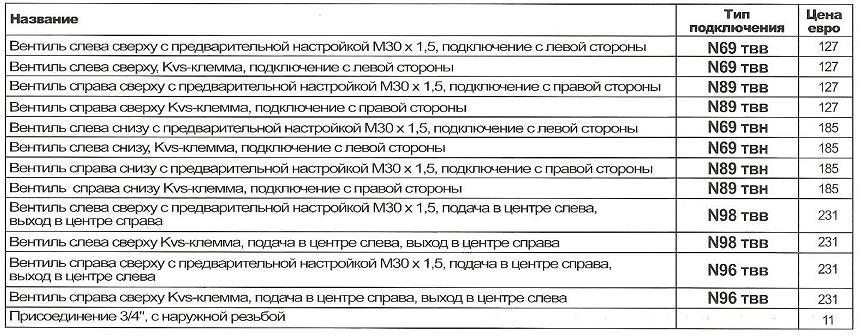 Цены и варианты подключения радиаторов Arbonia с встроенным термовентилем в магазине teplo4you.ru